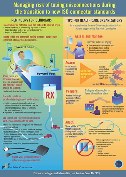 Managing-ISO-tubing-infographic-FINAL-8-19-14